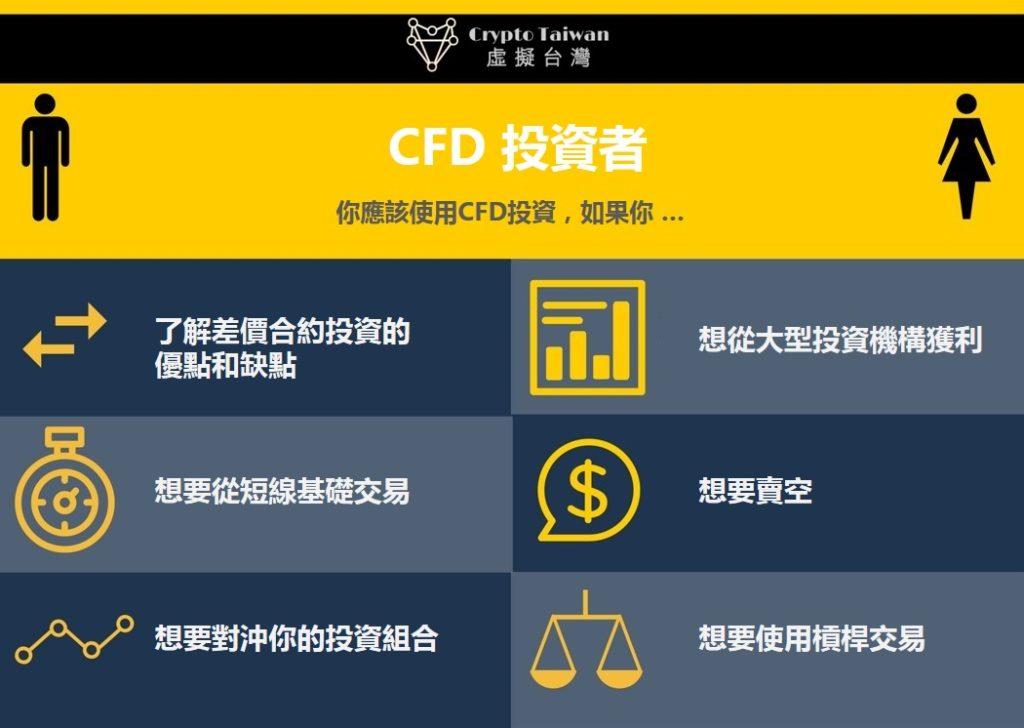 什麼是CFD?