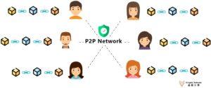 P2P網路