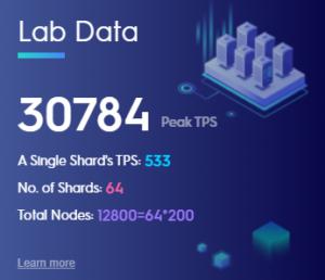 multivac實驗數據