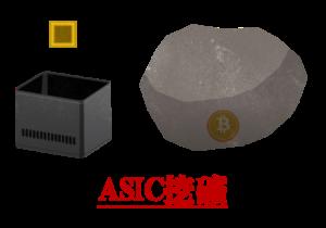 mining-asic
