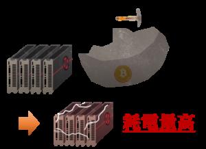 mining-gpu